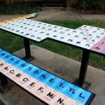 Tabela Periódica na mesa