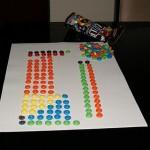 Tabela Periódica de mm´s
