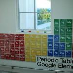 Tabela Periódica na parede